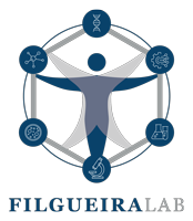 Filgueira Lab | Houston Methodist Logo